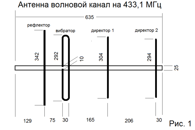 Изготовление антенны своими руками фото 970
